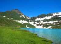 Dudipatsar_Lake-1